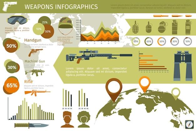 Armas de infografía militar con mapa del mundo y gráficos.