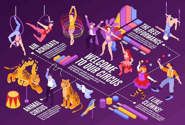 Artistas de circo isométricos muestran composición horizontal con elementos infográficos y personajes humanos