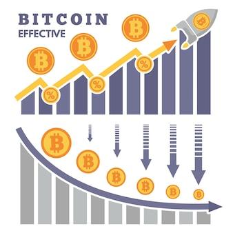 El ascenso y la caída de bitcoins en el intercambio de criptomonedas.