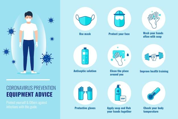 Asesoramiento sobre equipos de protección contra coronavirus