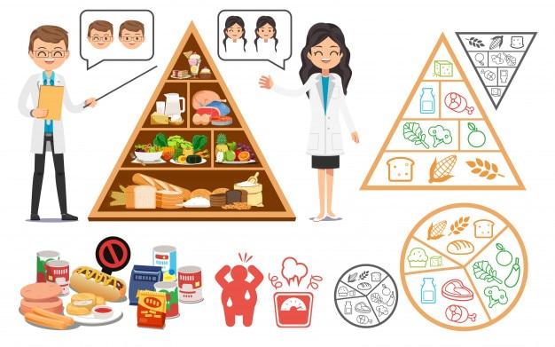 Asignando tiempo en la atención médica para mantener el cuerpo saludable.