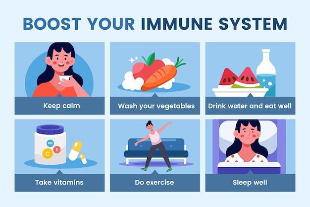 Aumenta tu sistema inmunológico