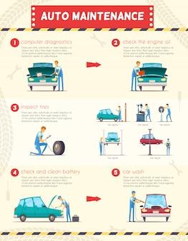 Auto mantenimiento diagnóstico y servicio de reparación retro cartel de infografía de dibujos animados con aceite de motor
