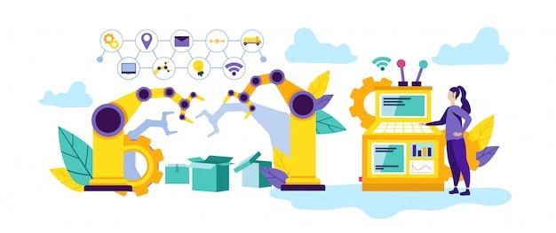 Automatización y tecnología