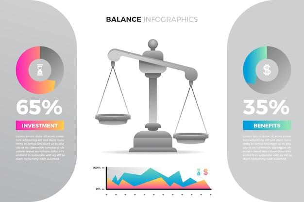 Balance de infografía en diferentes colores.
