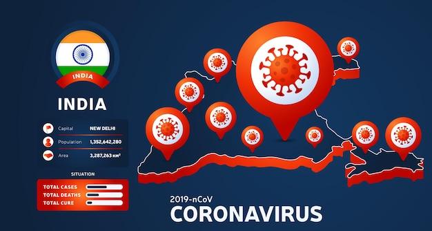 Bandera de coronavirus del mapa de la india. covid-19, covid 19 mapa indio isométrico confirmado casos, cura, informe de muertes. actualización de la situación de la enfermedad por coronavirus 2019 india.