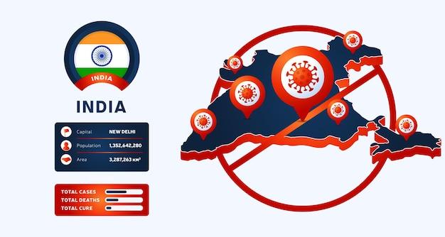 Bandera de coronavirus del mapa de la india. covid-19, covid 19 mapa indio isométrico confirmado casos, cura, informe de muertes.