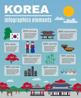 Bandera de diseño de presentación de infografía de cultura coreana