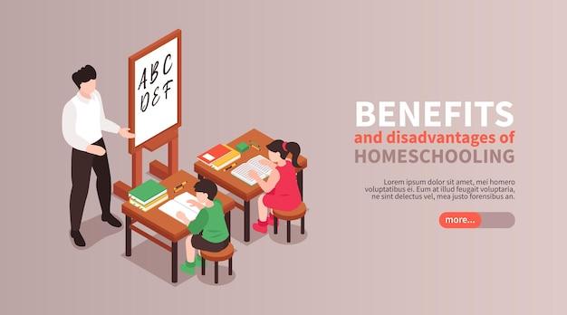 Bandera horizontal isométrica de educación en el hogar con ilustración de símbolos de beneficios y desventajas