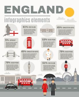 Bandera de infografía de cultura inglesa para viajeros