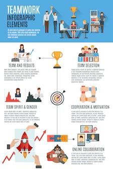 Bandera de infografía de gestión de trabajo en equipo