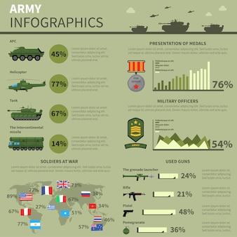 Bandera de informe de informática de fuerzas militares del ejército