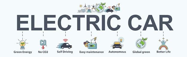 Bandera de vehículo eléctrico