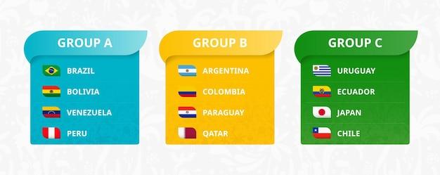 Banderas de países de américa del sur, japón y qatar ordenadas por grupos.