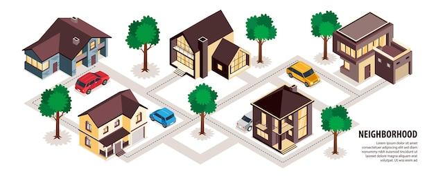 Banner de casas de cabañas de vecindario suburbio moderno
