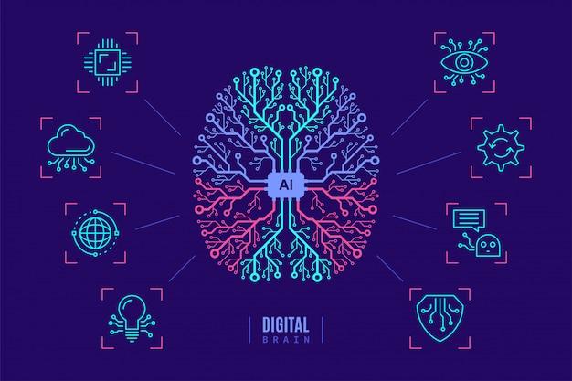 Banner de concepto inteligente artificial, diseño de estilo plano