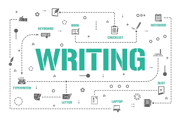 Banner de conceptos de palabra de escritura. habilidades básicas de ortografía. infografía de texto caligráfico. presentación, sitio web. idea ui ux. tipografía de letras aisladas con iconos de glifos. vector ilustración plana.