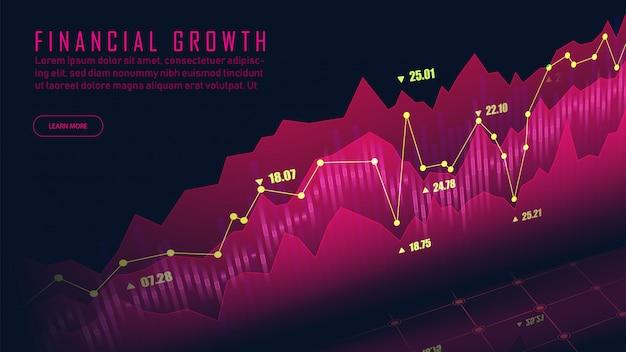 Banner de crecimiento financiero