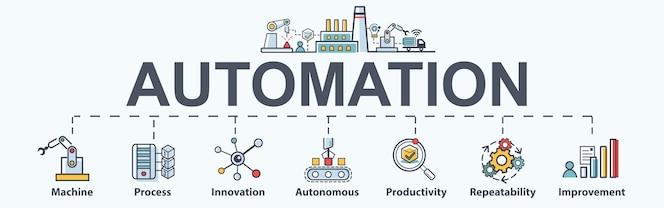Banner de automatización