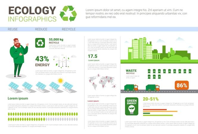 Banner de ecología infografía