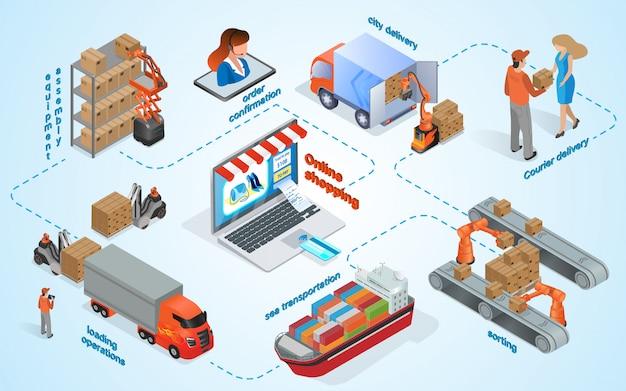 Banner de dibujos animados de trabajo de compras en línea en internet.