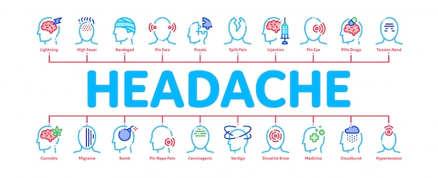 Banner de dolor de cabeza