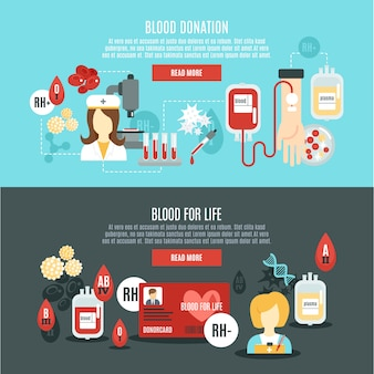Banner de donantes de sangre