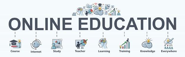Banner de educación en línea para lecciones y aprendizaje electrónico, conocimiento en todas partes.