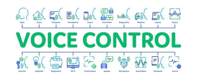 Banner de infografía mínima de control de voz