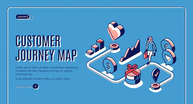 Banner isométrico de mapa de viaje del cliente