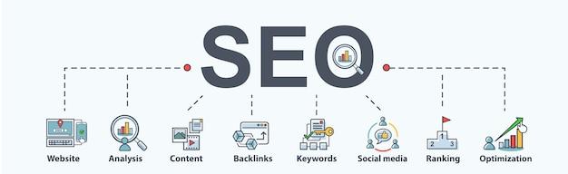 Banner de optimización de motor de búsqueda seo