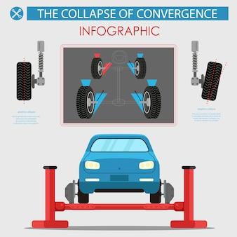 Banner plano de colapso de convergencia infografía.