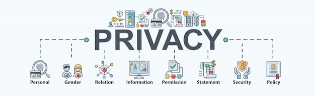Banner de privacidad para protección personal y de datos, género, relación, información, permiso, declaración, política, seguridad y seguridad cibernética.