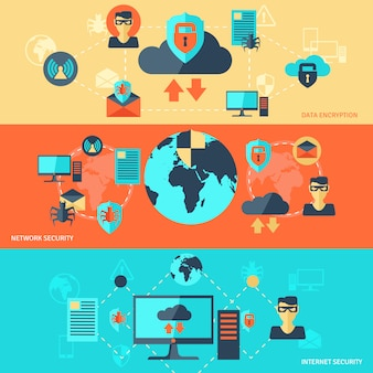Banner de seguridad de red