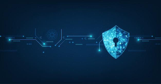 Banner de tecnología digital de seguridad abstracta