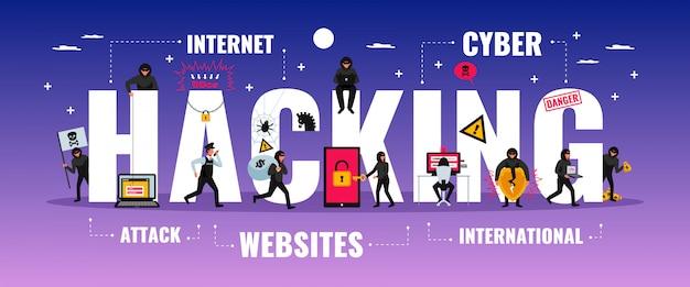 Banner de tipografía hacker con ilustración plana de símbolos de ataque cibernético
