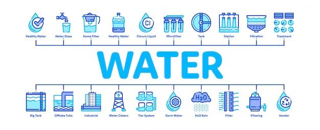Banner de tratamiento de agua