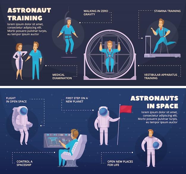 Banners de dibujos animados horizontal de la misión espacial 2 con elementos de infografía, entrenamiento de astronautas.