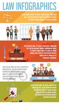 Banners de dibujos animados retro de presentación de infografía sistema legal ley y justicia establecen cartel