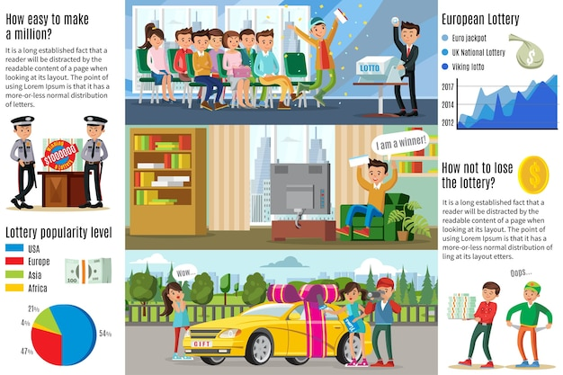Banners horizontales de infografía de ganadores de lotería