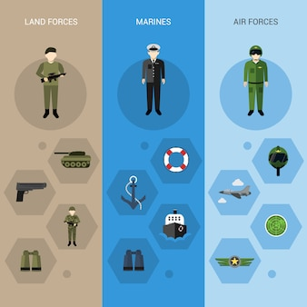 Banners militares verticales
