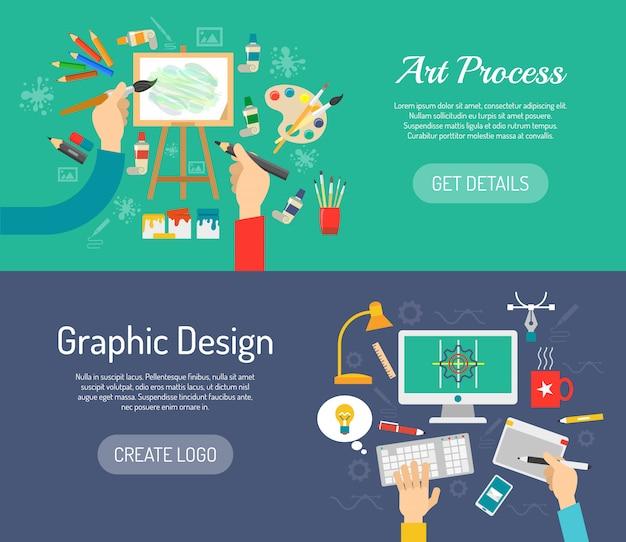 Banners de procesos creativos