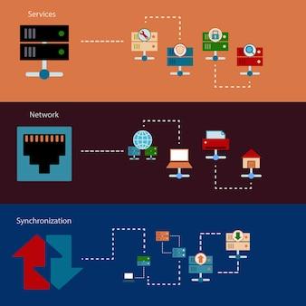 Banners del servidor de hosting
