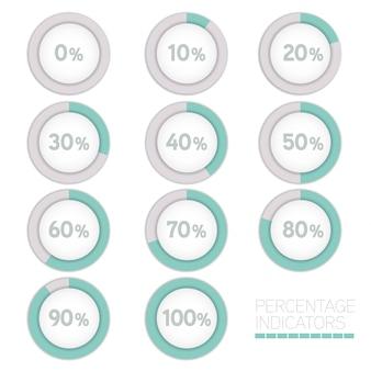 Barra de progreso redondo indicadores de porcentaje.