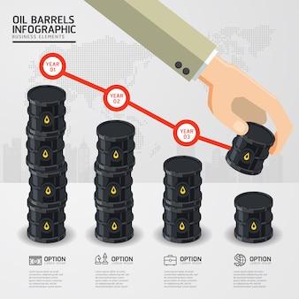 Barriles de petróleo de infografía y un cuadro financiero en blanco