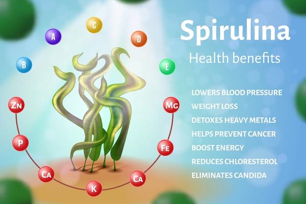 Beneficio de salud de pancarta de espirulina realista