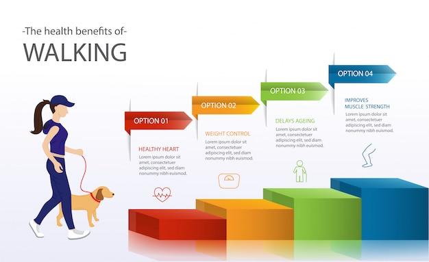 Beneficios de caminar infografía con cuatro pasos.