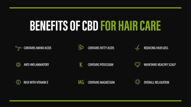 Beneficios del cbd para el cuidado del cabello, cartel infográfico negro con iconos de los beneficios médicos del cbd para el cuidado del cabello