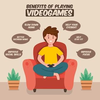 Beneficios de jugar plantilla de videojuegos