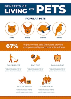 Beneficios de vivir con una mascota